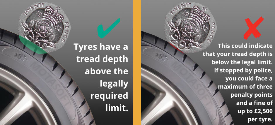 20p tyre tread image - Tyres Middlesbrough